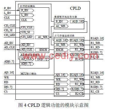 电路 电路图 电子 设计 素材 原理图 408_373