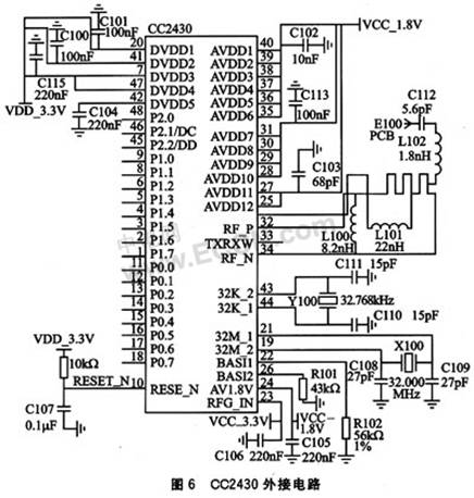 cc2430与ds18b20的粮库温度传感器网络设计