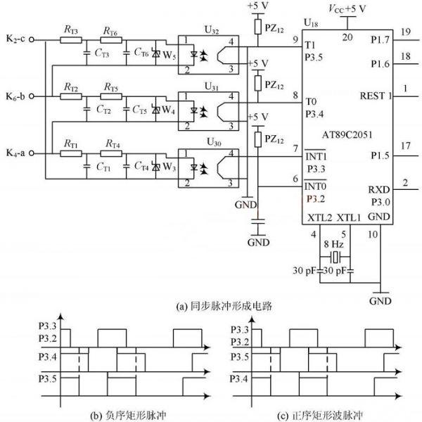 基于多单片机直流电源控制板的设计方案